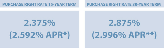 Image of Purchase right rates. 15-year Term of 2.375% and 30-year term 2.875%. Disclosures below.